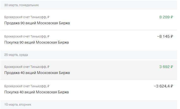 Дневной трейдинг Мосбиржа